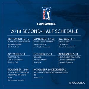 TABELA_PGA_TOUR LATINOAMERICA